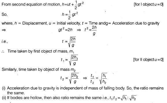 NCERT Exemplar Problems Class 9 Science – Gravitation
